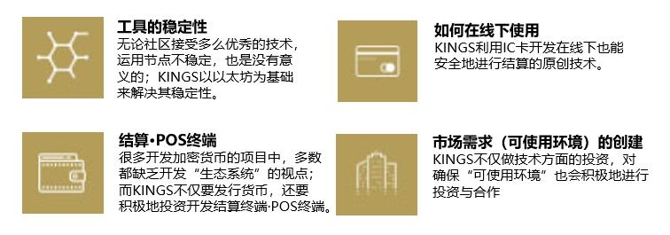 什么是KING?KING即将登陆新加坡WBF交易所,牛市能否诞生下一个百倍项目?-猎人财经